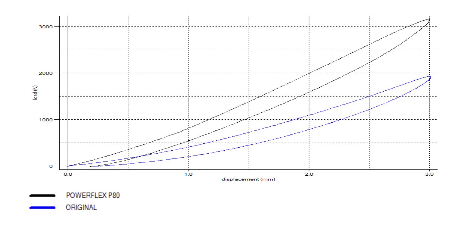 HEYNER SUPER FLAT Premium wiper blades 2618 HSF2618ST VWPASS