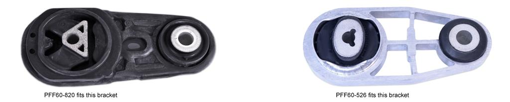 Powerflex - Performance Polyurethane Bushes