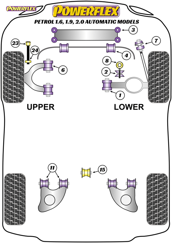 diagrama powerflex