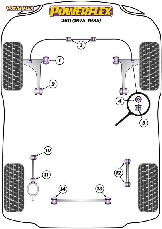 diagrama powerflex