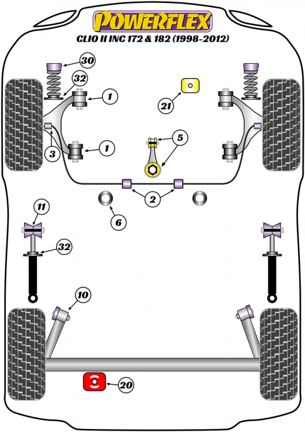 Powerflex Engine Mounting Dog Bone Bush Kit Renault Clio