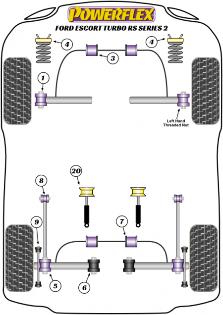 Powerflex Rear Anti-Roll Bar Mounting Bush 16mm